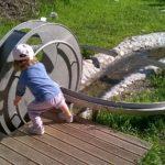 Giochi d'acqua idraulici